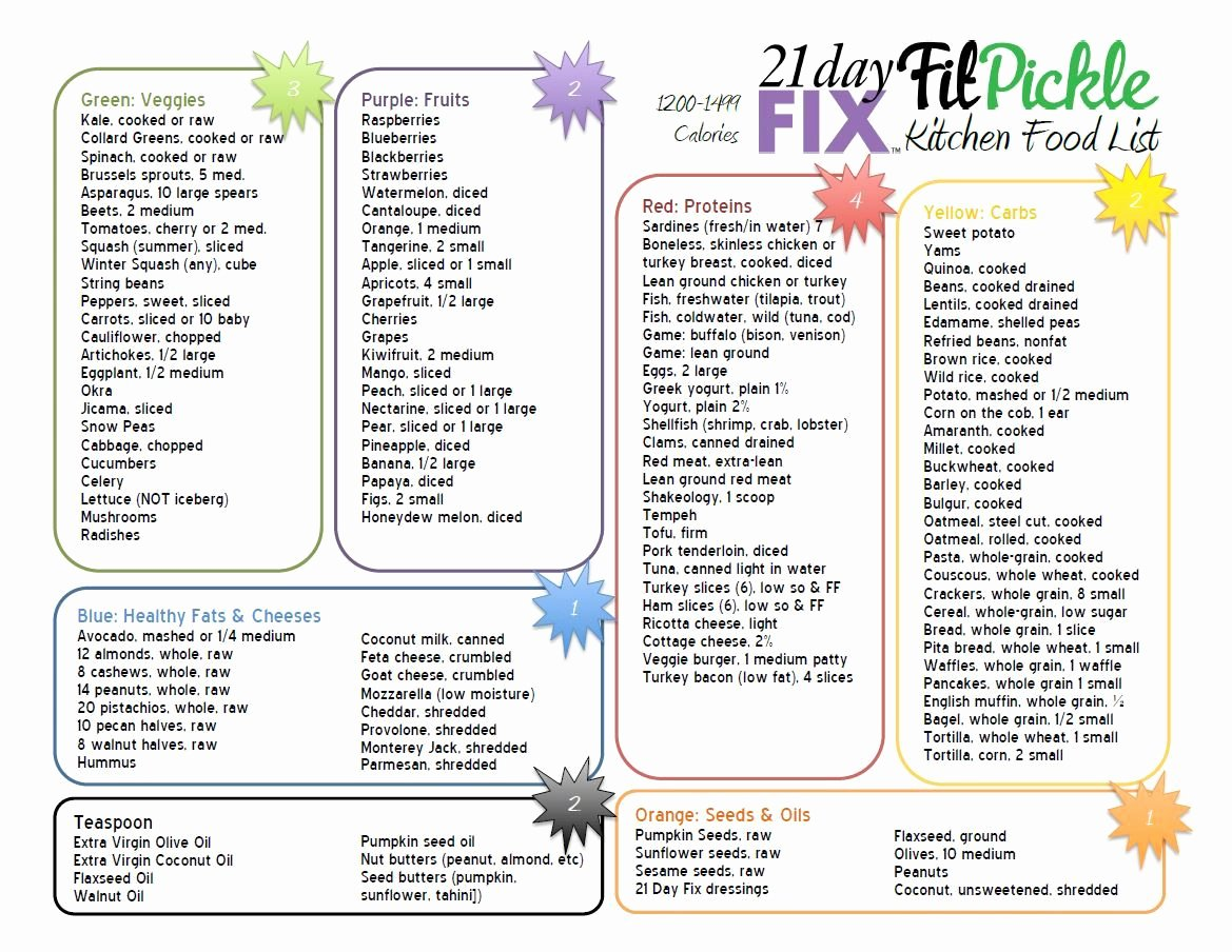 Printable Food Calorie Chart Inspirational 21 Day Fix Calorie Calculator Printable Pdf 21 Day Fix