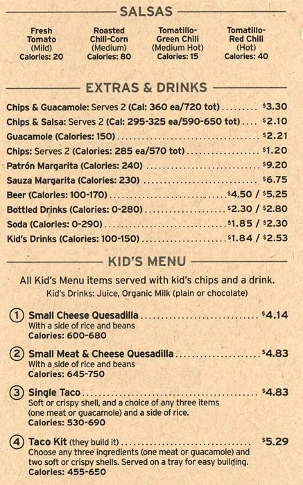 Printable Menu with Prices Beautiful Chipotle Menu Pdf