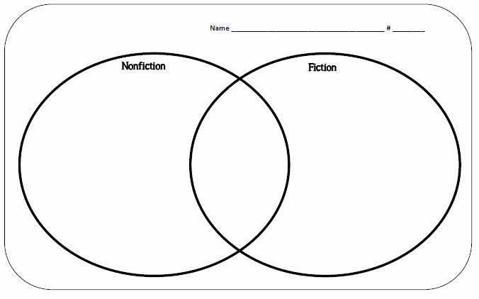 Printable Venn Diagram with Lines Fresh 29 Of Venn Diagram with Lines Template