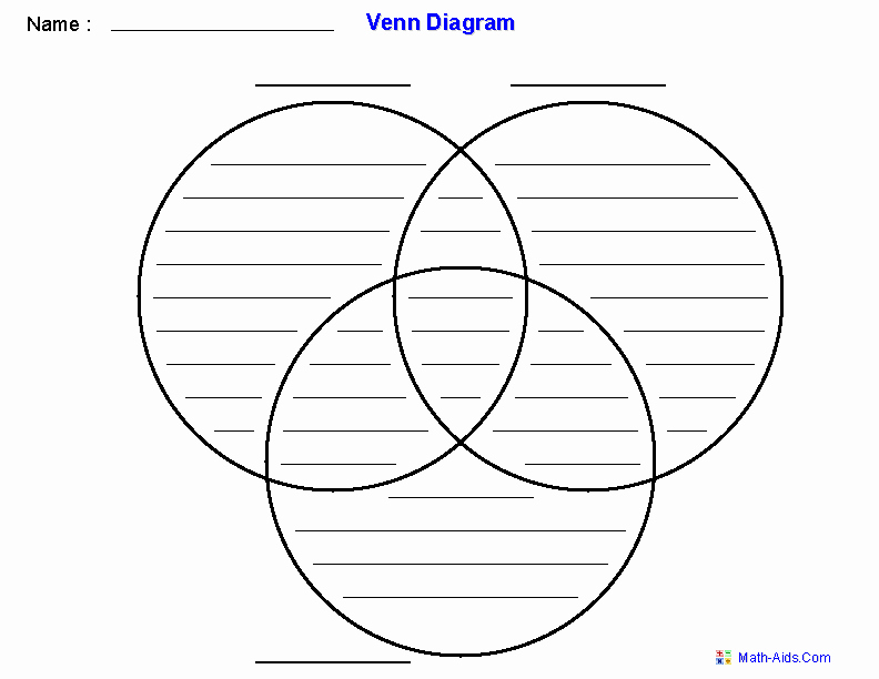 Printable Venn Diagram with Lines Fresh Venn Diagram Worksheets
