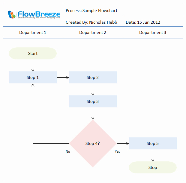Process Flow Charts In Word Best Of How to Flow Chart General Flowchart Making Tips and