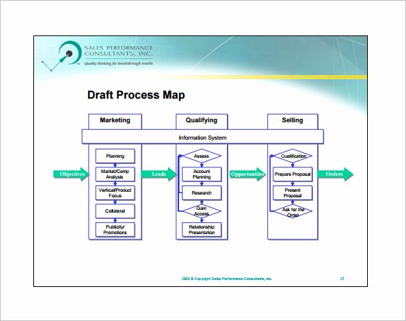 Process Flow Charts In Word Fresh 10 Process Flow Chart Template Free Sample Example