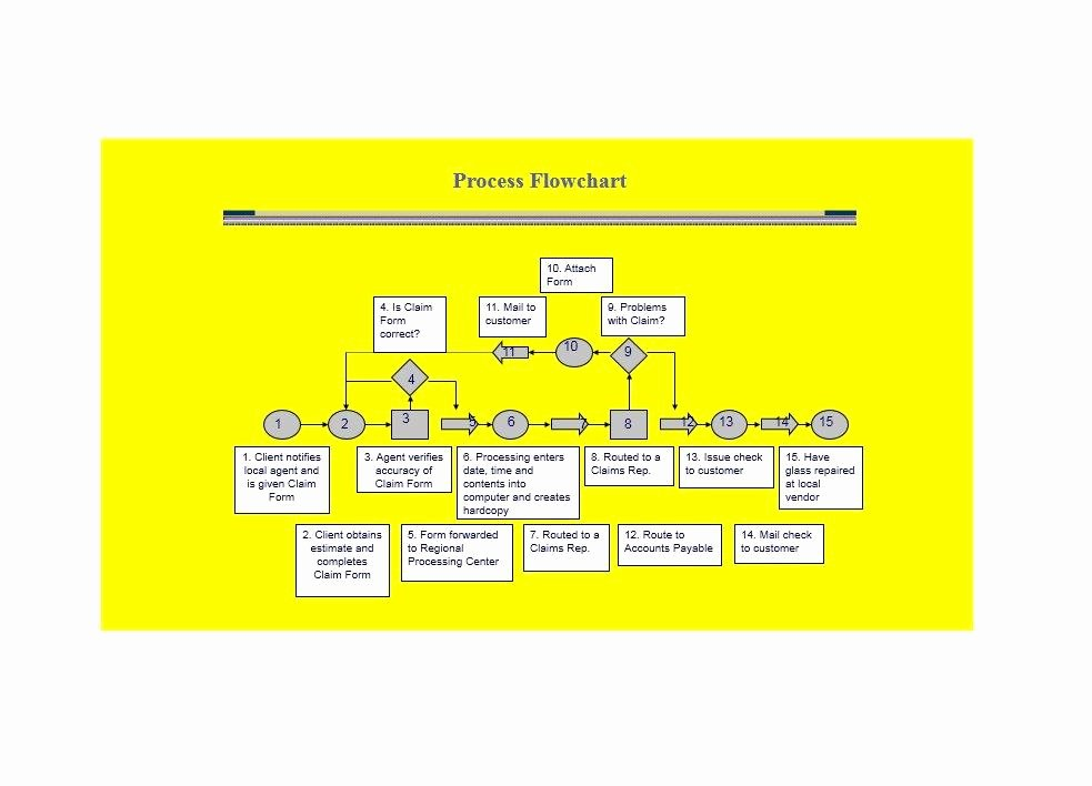 Process Flow Charts In Word Luxury 40 Fantastic Flow Chart Templates [word Excel Power Point]