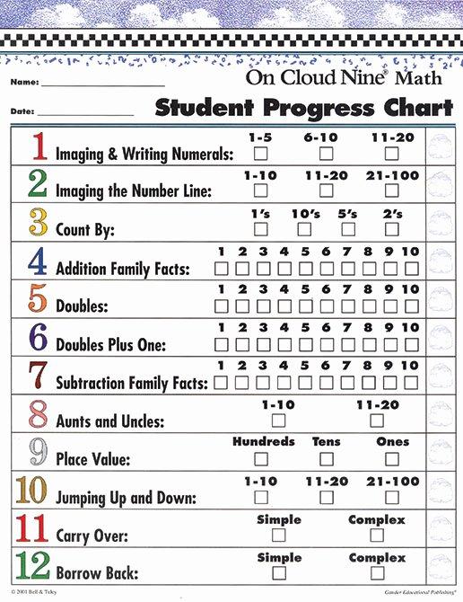 Progress Monitoring Charts Printable Fresh Gander Publishing Cloud Nine Progress Chart