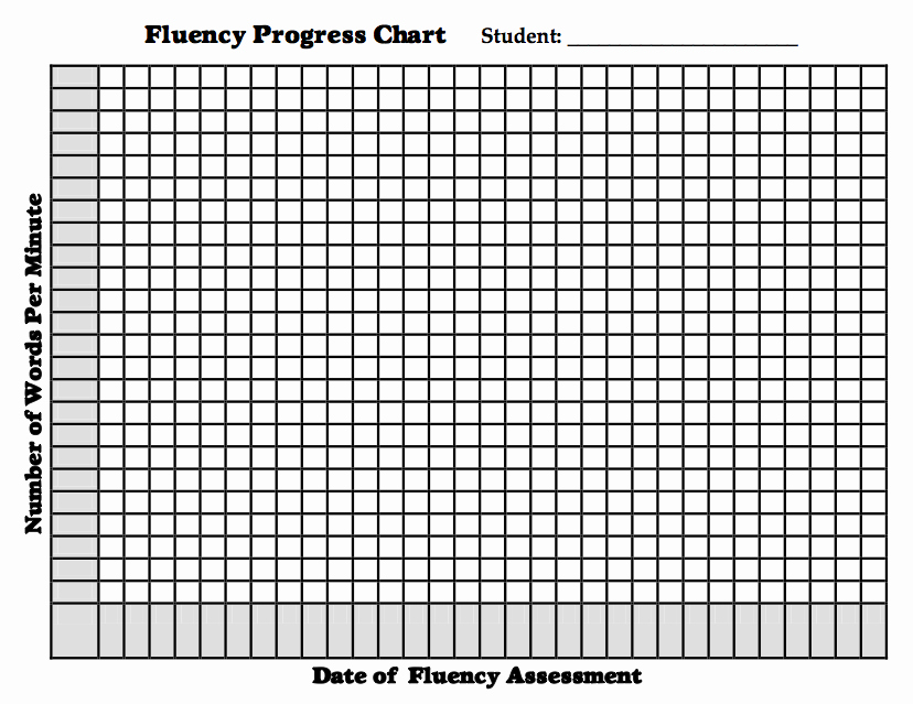 Progress Monitoring Charts Printable Fresh the Best Of Teacher Entrepreneurs Free Language Arts