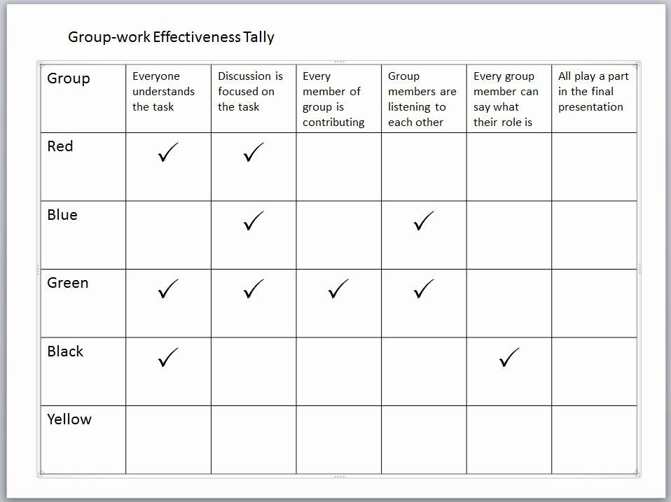 Progress Monitoring Charts Printable Luxury Monitoring Group Work Charting Its Progress