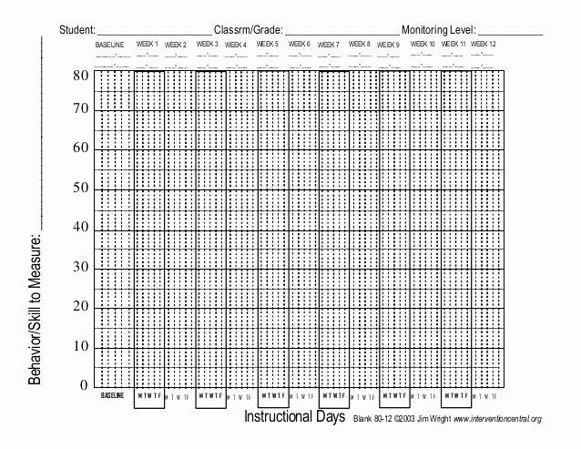 Progress Monitoring Charts Printable Luxury Progress Monitor Graph 80 12