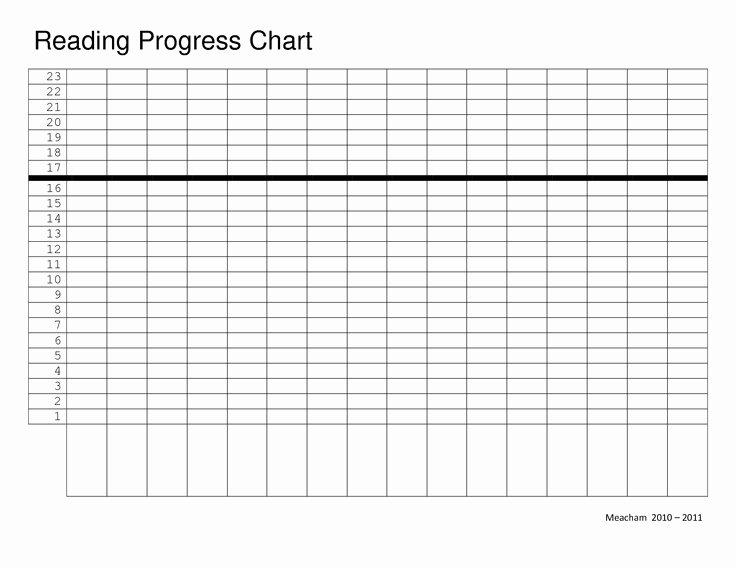 Progress Monitoring Charts Printable New Reading Graph Template