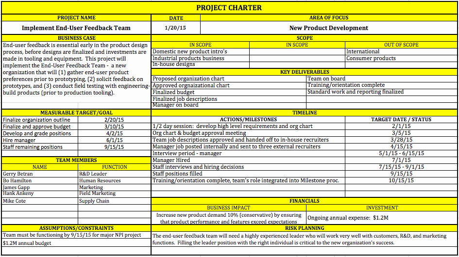 Project Charter Template Word Beautiful Project Charter Template