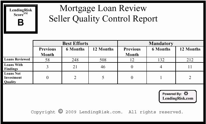 Quality assurance Report Sample New Lendingrisk Sample Mortgage Loan Quality Control Report