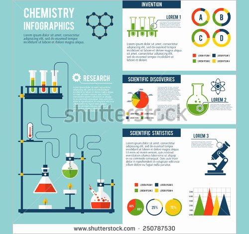 Research Poster Templates Free Awesome 8 Scientific Poster Templates Free Word Pdf Psd Eps