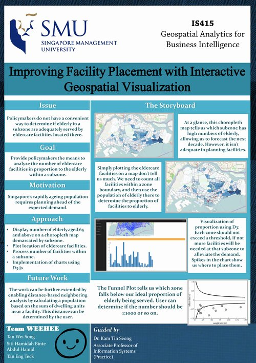 Research Project Poster Template Beautiful Weehee Project Poster Geospatial Analytics for Business