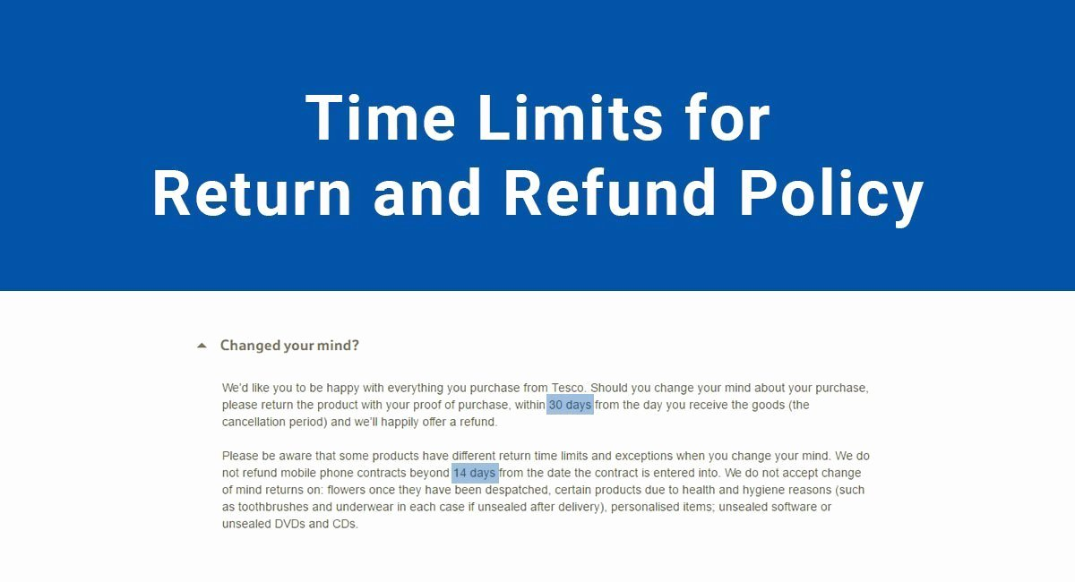 Return and Refund Policy Template Inspirational Time Limits for Return & Refund Policy Termsfeed