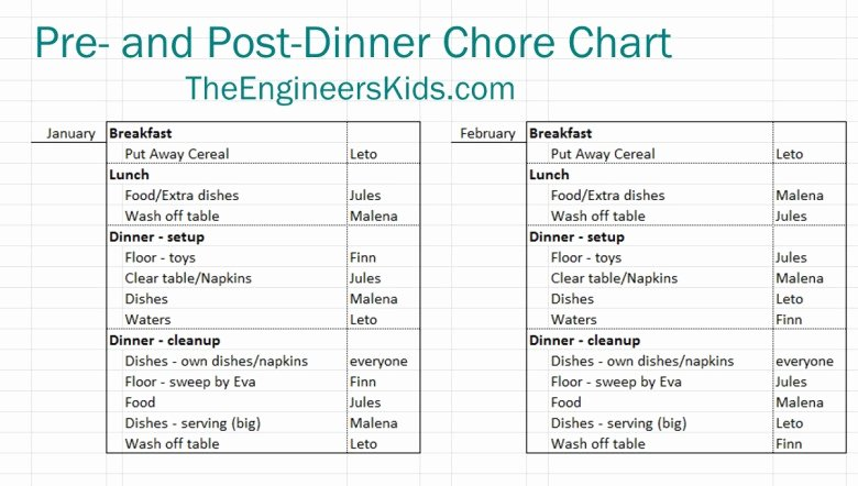 Rotating Chore Chart Template Inspirational Pre and Post Dinner Chore Chart – the Engineer S Kids