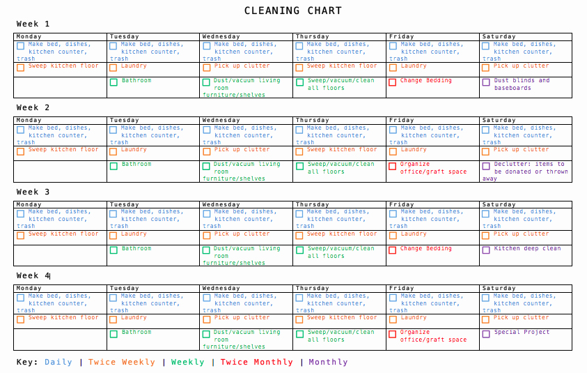 Rotating Chore Chart Template Lovely Mom Chart Meal Plan & Job Chart the Diy Lighthouse