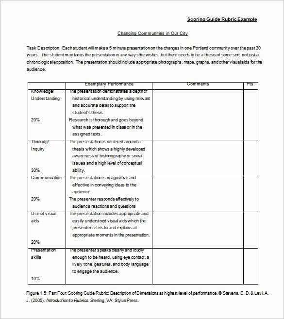 Rubric Template Microsoft Word Awesome Rubric Template 47 Free Word Excel Pdf format