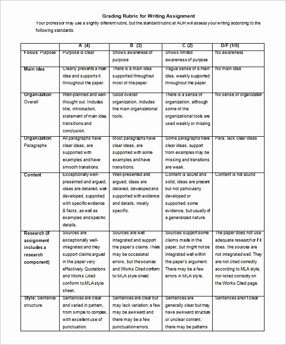 Rubric Template Microsoft Word Inspirational Rubric Template 47 Free Word Excel Pdf format