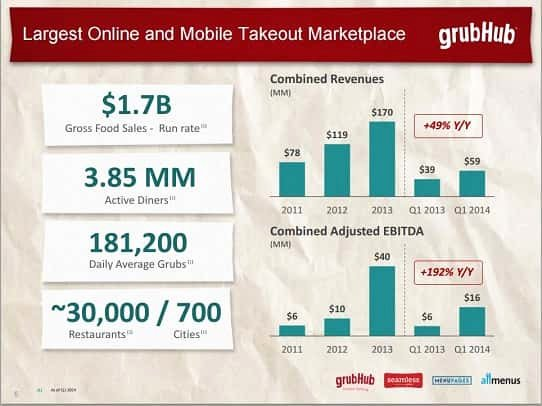 Sales Presentation Powerpoint Examples Awesome Powerpoint Design Tips From Grubhub S Ipo Presentation