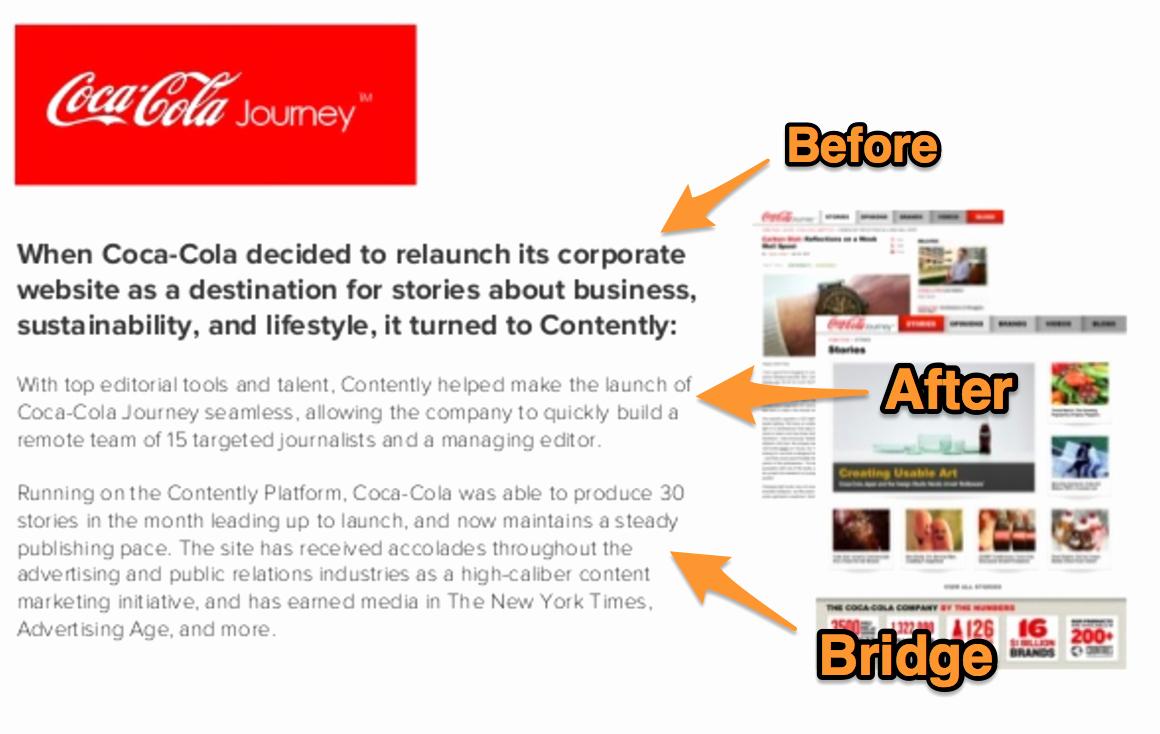 Sales Presentation Powerpoint Examples Luxury 7 Amazing Sales Presentation Examples & How to Copy them