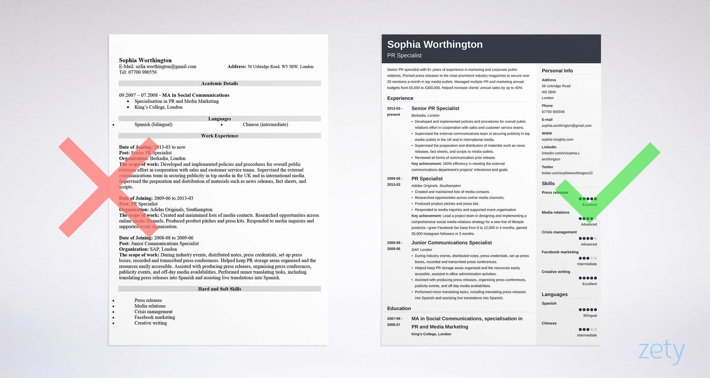 Sample Academic Curriculum Vitae Best Of Cv format the Best Structure for A Curriculum Vitae [30