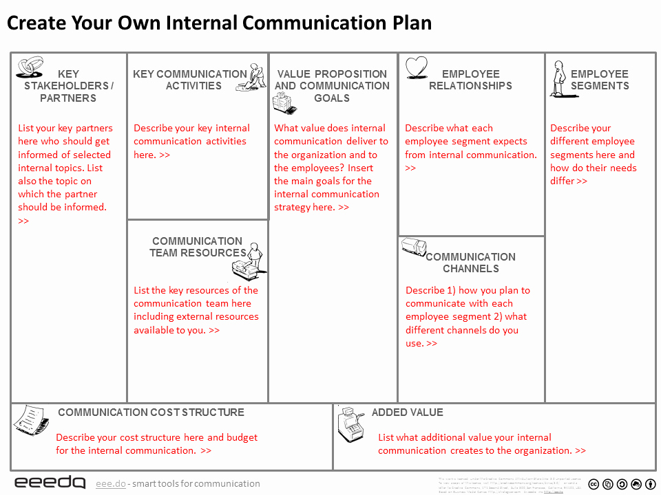 Sample Communications Plan Template Awesome towards Lean Value Driven Internal Munication Line