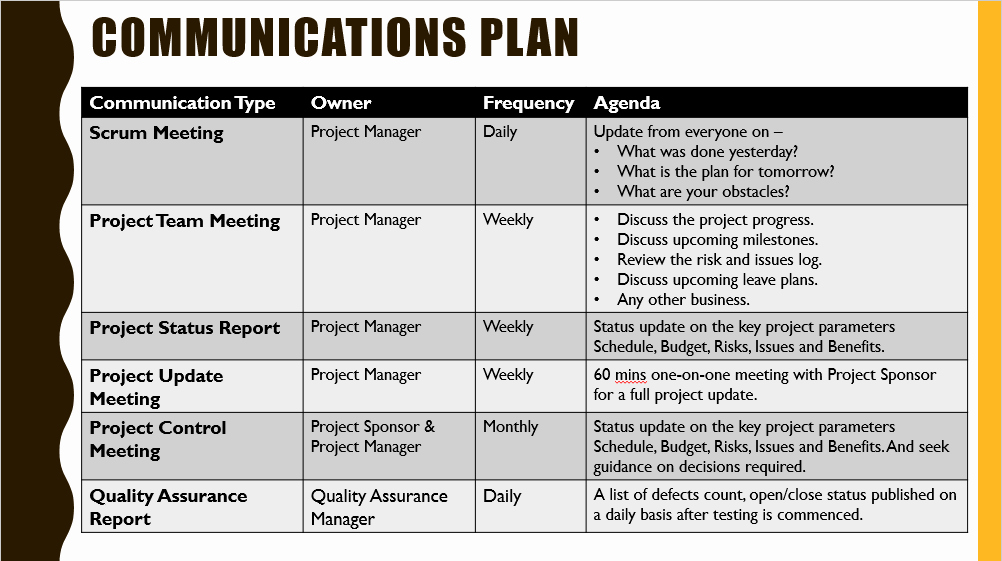 Sample Communications Plan Template Beautiful Project Kickoff Meeting Template Download Free Project