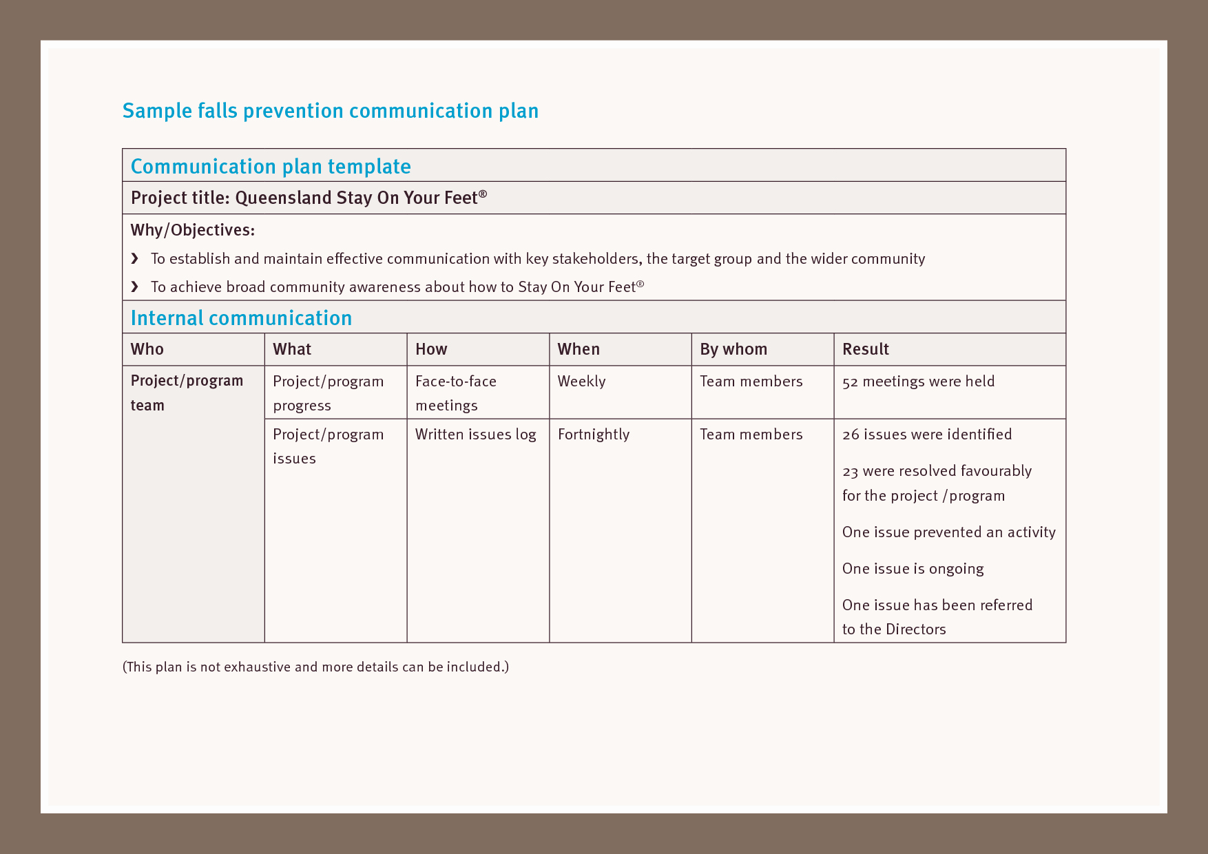 Sample Communications Plan Template Fresh Munication Plan Template