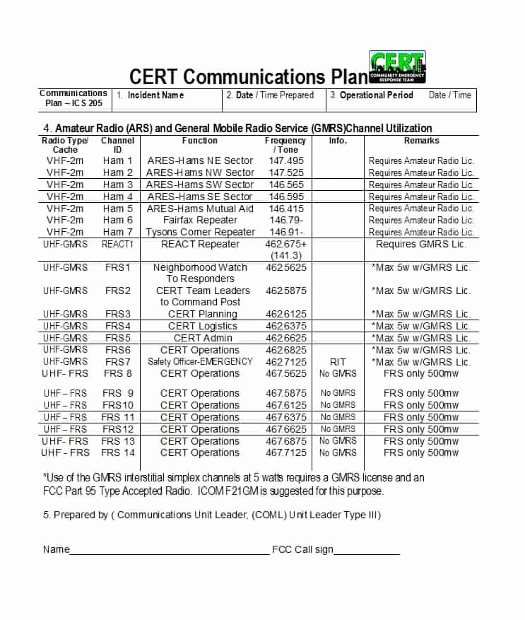 Sample Communications Plan Template Inspirational 37 Simple Munication Plan Examples Free Templates