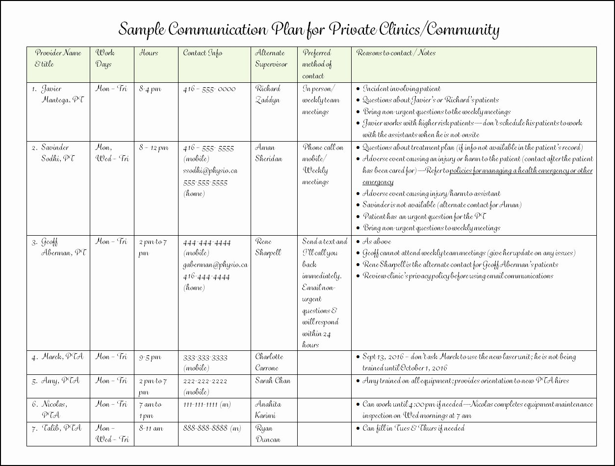 Sample Communications Plan Template Inspirational Sample Written Munication Protocols or Plans