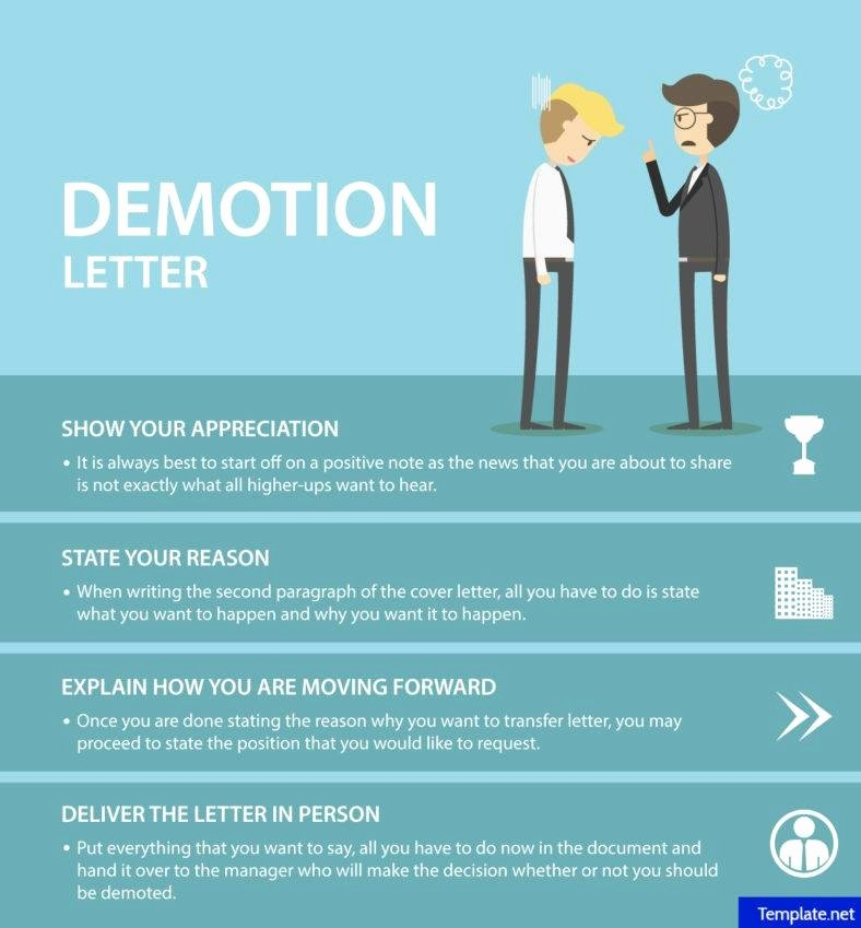 Sample Demotion Letter to Employee Inspirational Request for Voluntary Demotion Letter Sample