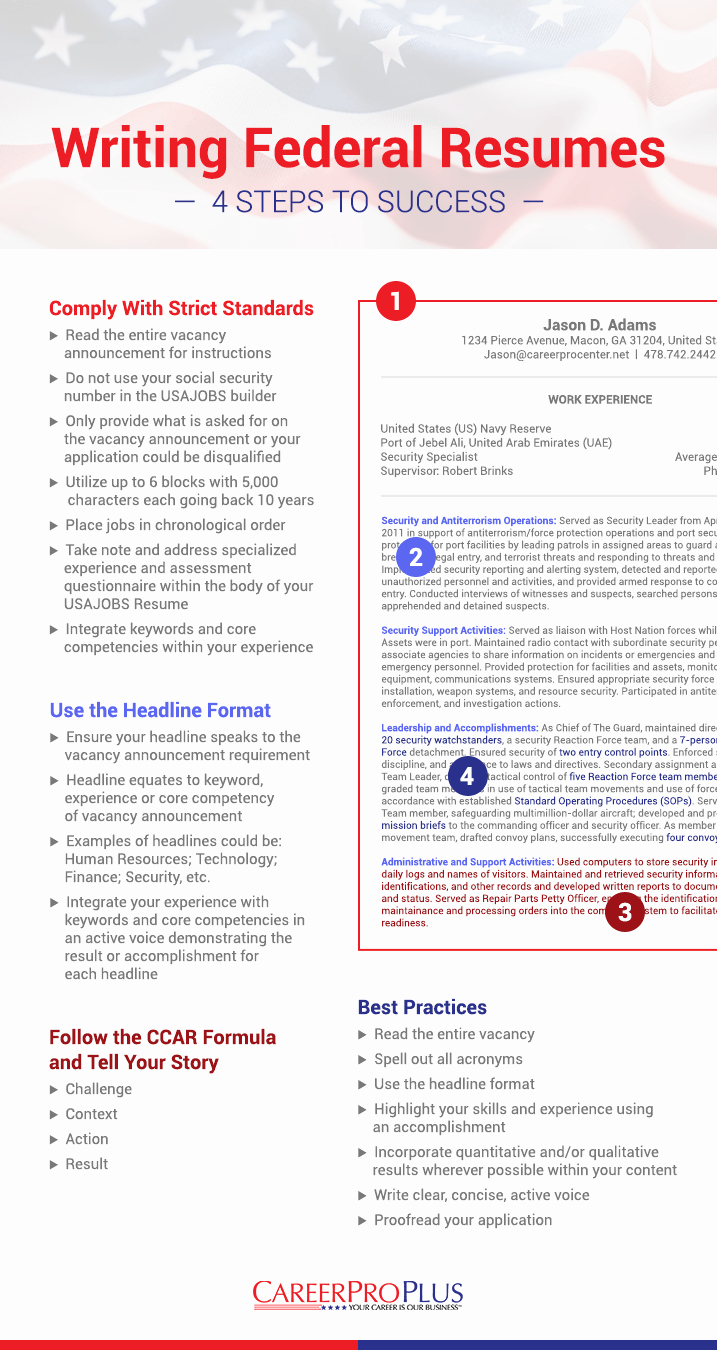 Sample Federal Government Resume Luxury Federal Resumes formats Examples and Consulting