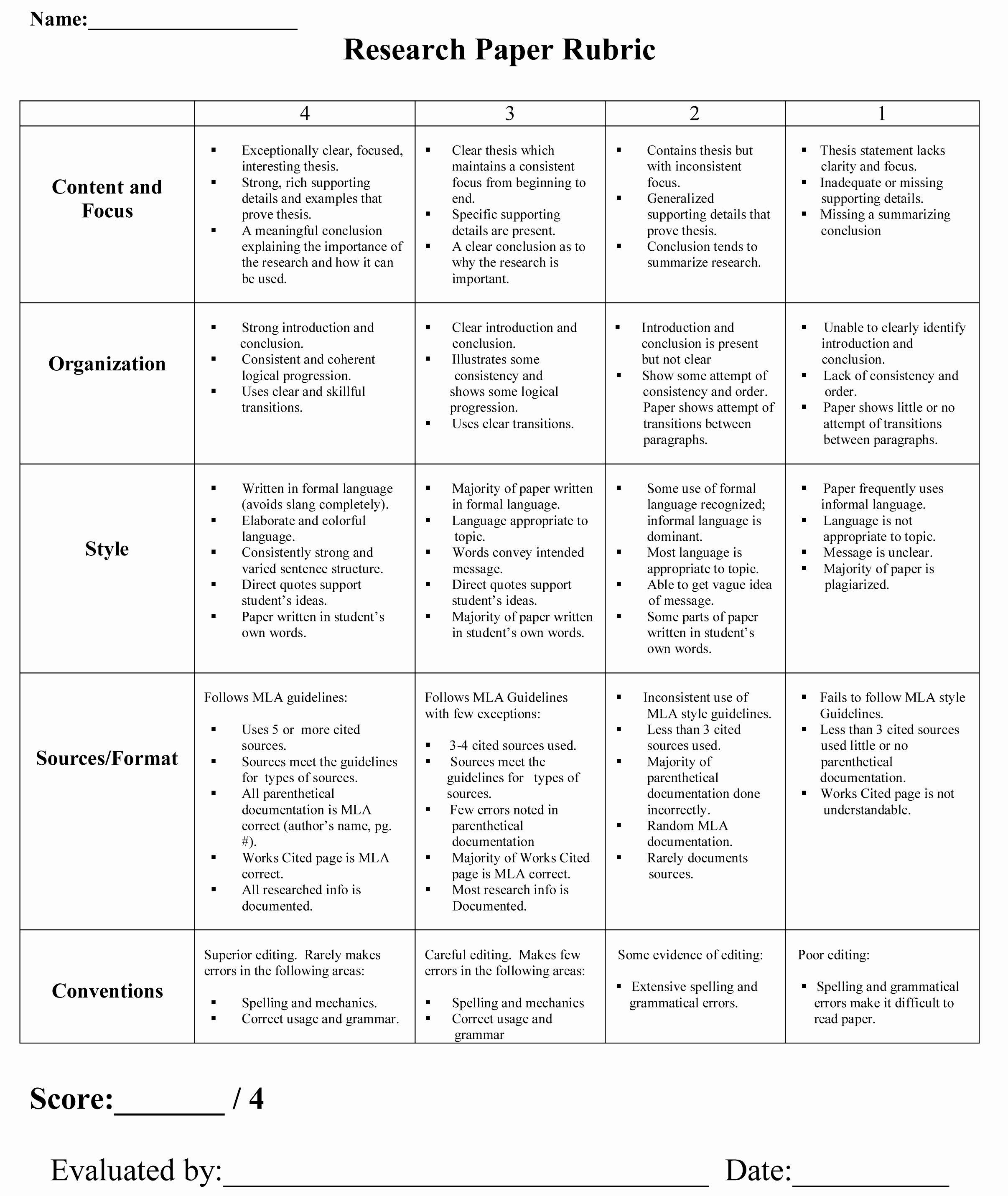 Sample High School Research Paper Luxury Persuasive Essay Papers Online