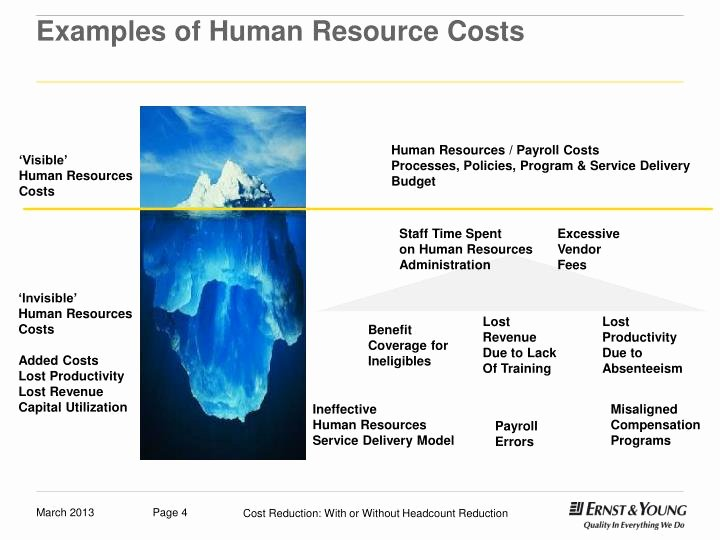 Sample Human Resource Policy Inspirational Ppt Cost Reduction with or without Headcount Reduction