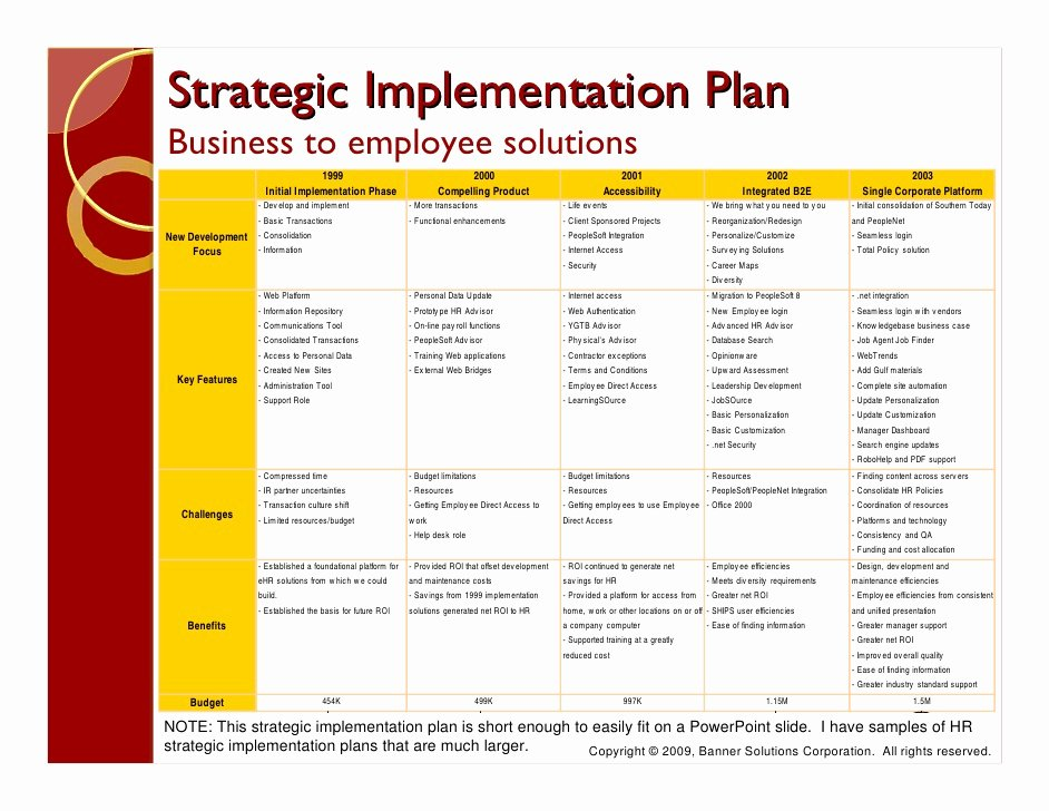 Sample Human Resource Policy New 9 Hr Strategic Plan Templates Pdf