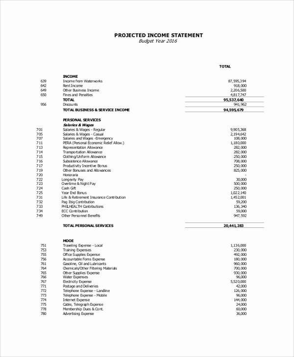 Sample Income Statement format Best Of 8 In E Statements Samples Examples Templates