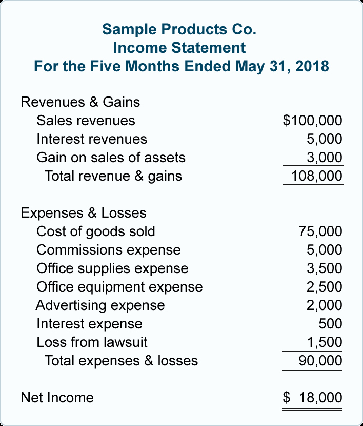 Sample Income Statement format Elegant Alicia Sisk Morris Cpa