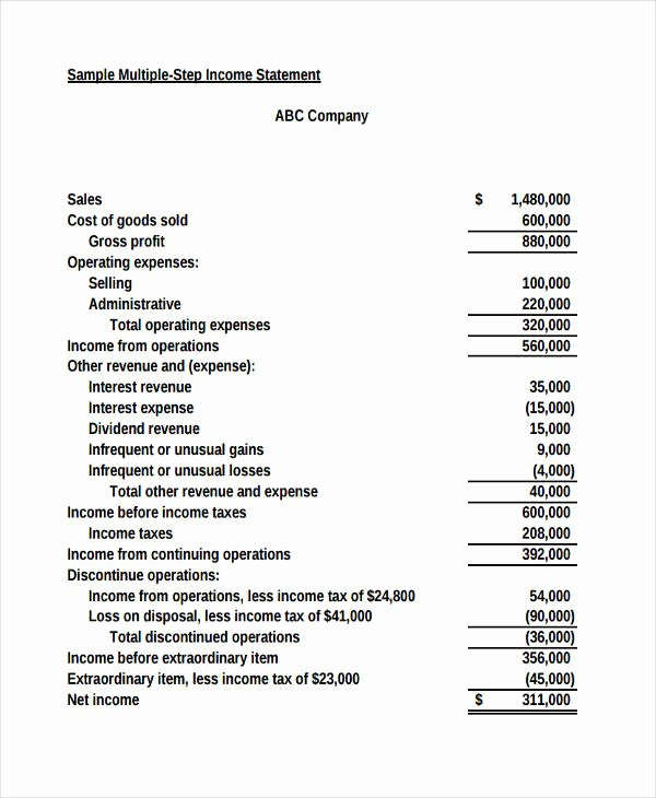 Sample Income Statement format Luxury Free 53 In E Statement Examples & Samples In Pdf