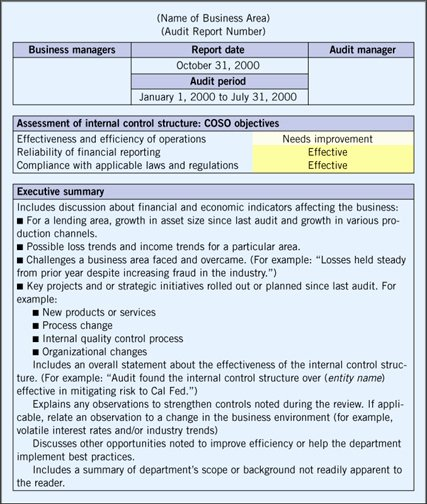 Sample Internal Audit Report Awesome Beyond Traditional Audit Techniques