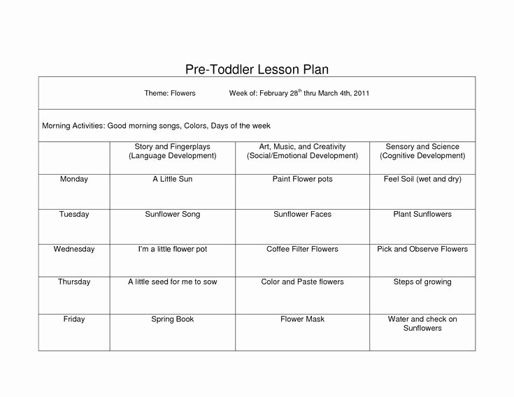 Sample Lesson Plans for toddlers Luxury Creative Curriculum Blank Lesson Plan