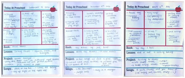 Sample Lesson Plans Kindergarten Best Of Preschool Lesson Planning Template Free Printables No