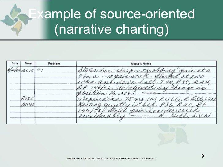 Sample Nurses Notes Narrative Best Of Nursing Documentation