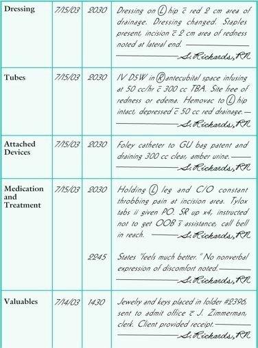 Sample Nurses Notes Narrative Elegant Hesi Case Stu S Cumentation Example