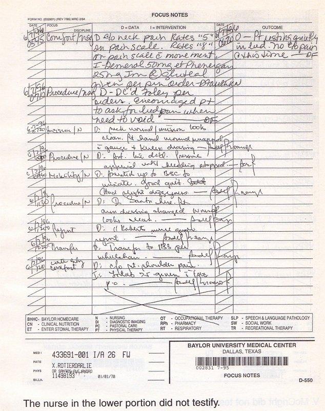 Sample Nurses Notes Narrative Inspirational the Nurses the Darlie Routier Case