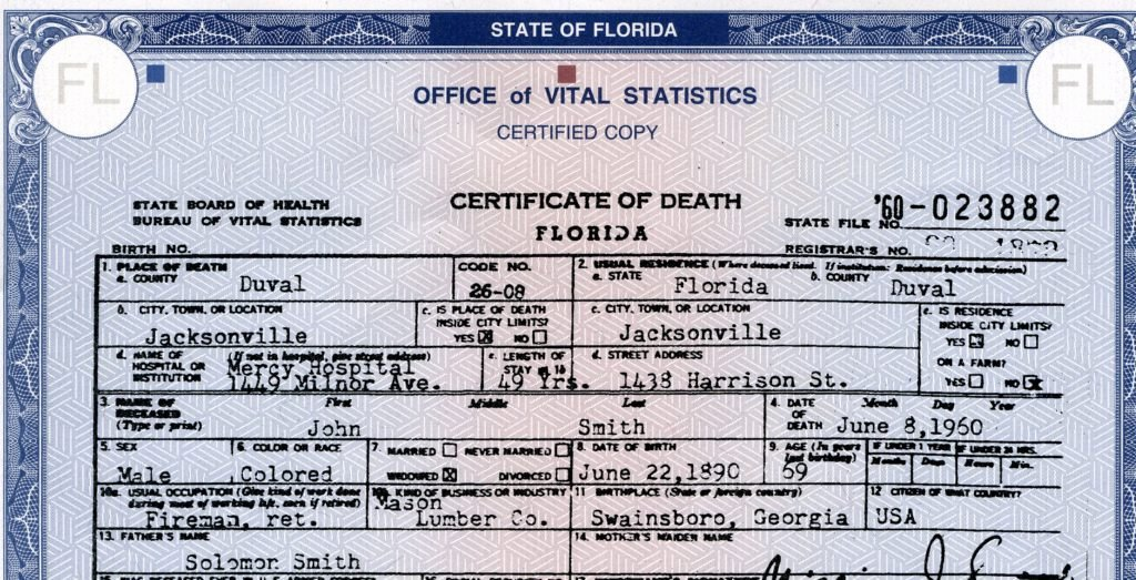 Sample Of Death Certificate Best Of Beware Of the Certificate