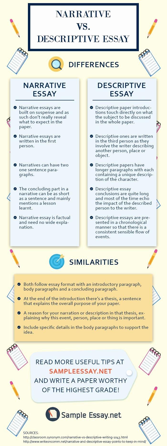 Sample Of Descriptive Essay Unique Pin by Sampleessayinfographic On Sample Essay Infographic