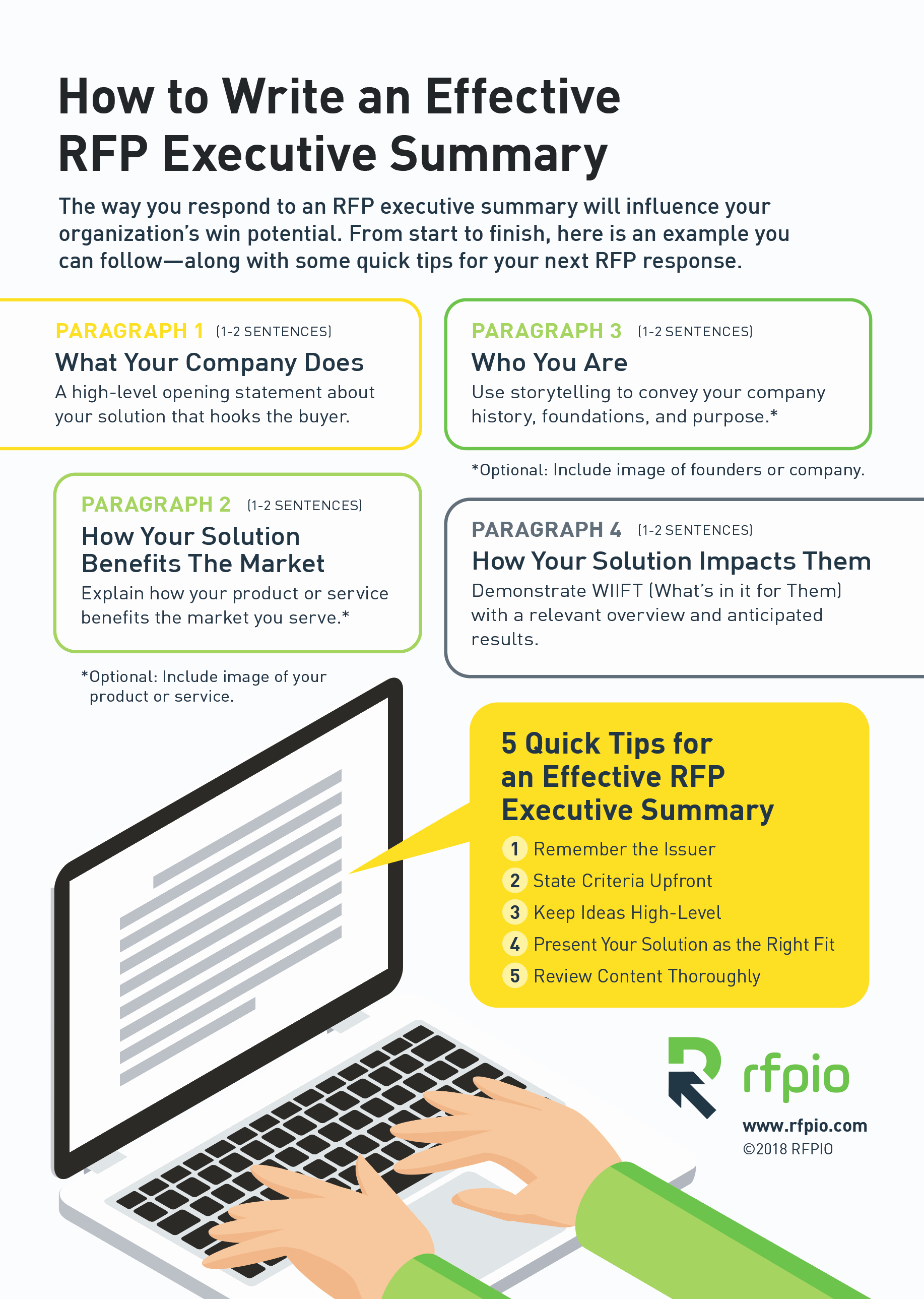 Sample Of Executive Summaries Lovely How to Write A Winning Executive Summary for Rfp Responses