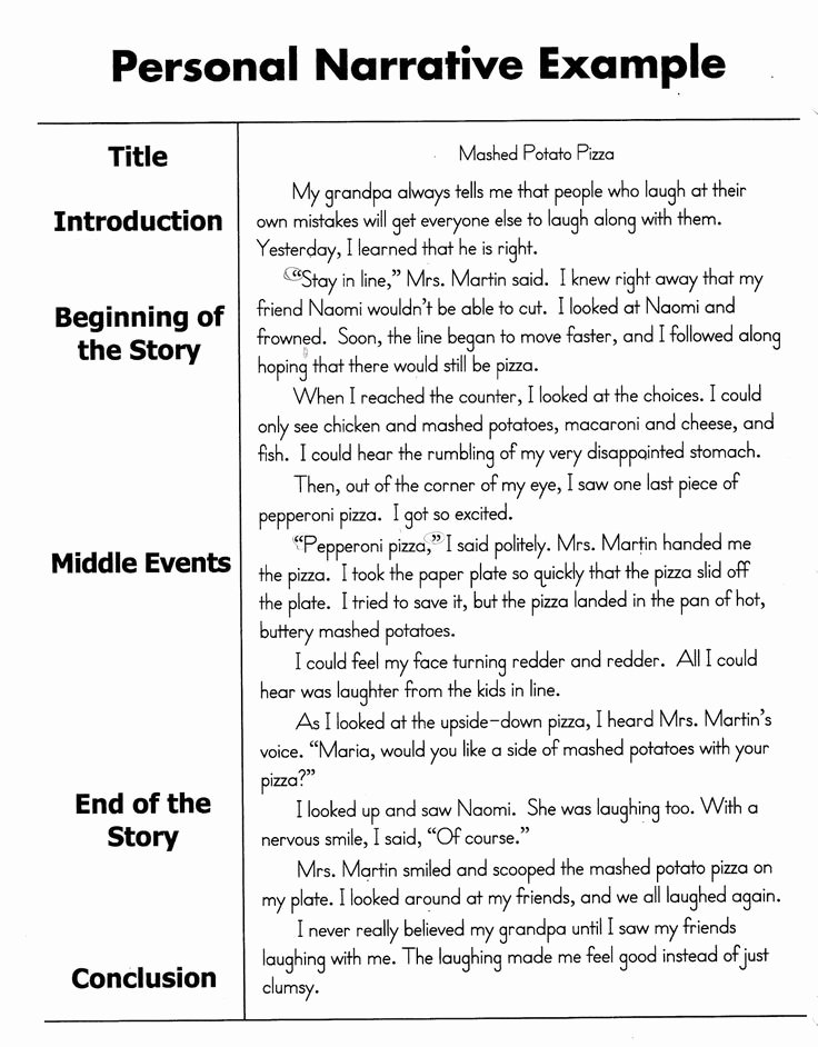 Sample Of Narrative Essay Inspirational Video Example and Personal Narrative Essay Sample
