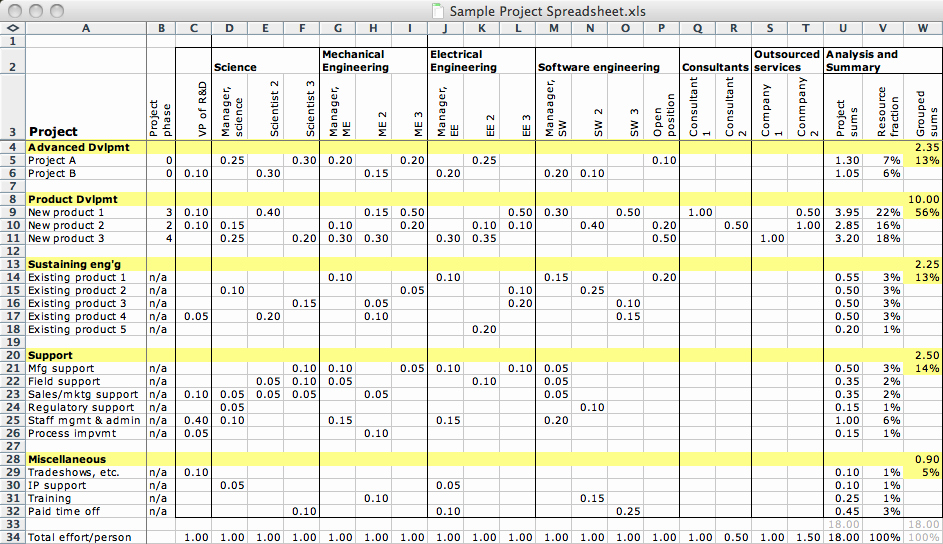 Sample Of Spread Sheet Best Of Pps Part 2 Of 4 the Planning Spreadsheet