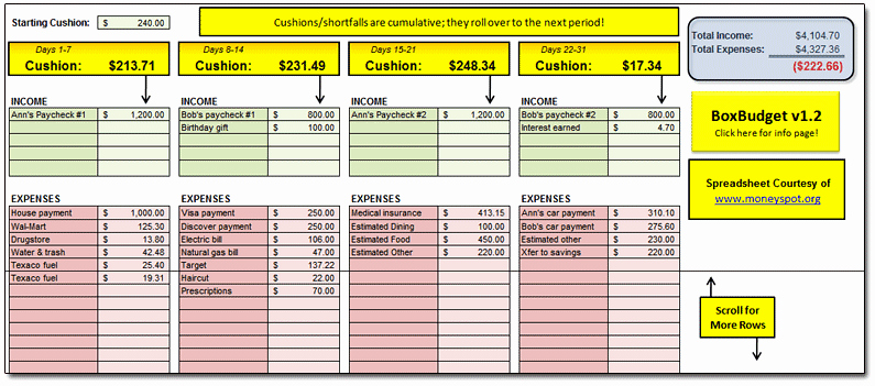 Sample Of Spread Sheet Unique It S Your Money Personal Finance Spreadsheets
