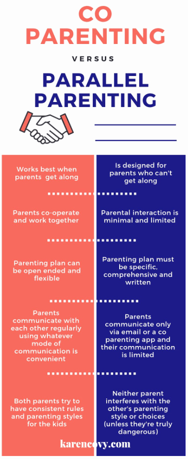 Sample Parallel Parenting Plan Awesome 21 Tips for Co Parenting with A Narcissist Karen Covy